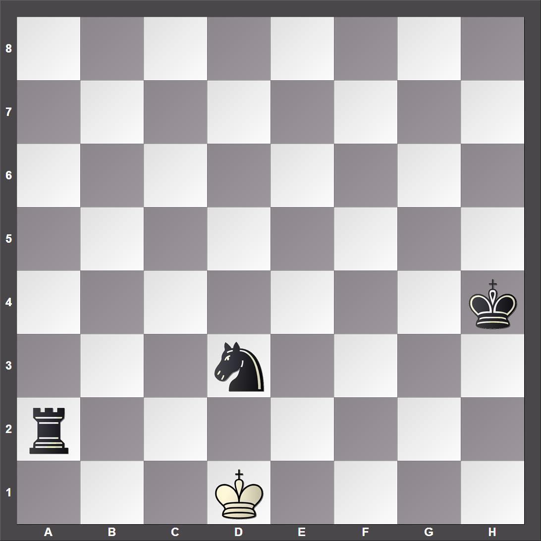 チェス盤をどこで買うか
